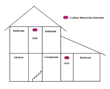 Carbon Monoxide Detectors 2013 11 24