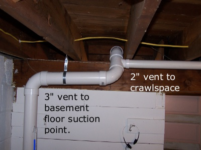 Crawl Space Ventilation Design