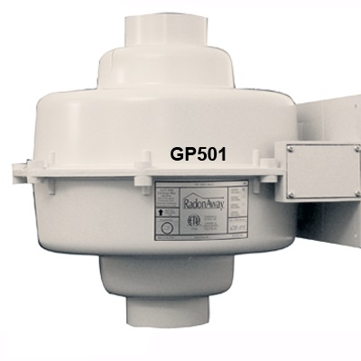 GP501