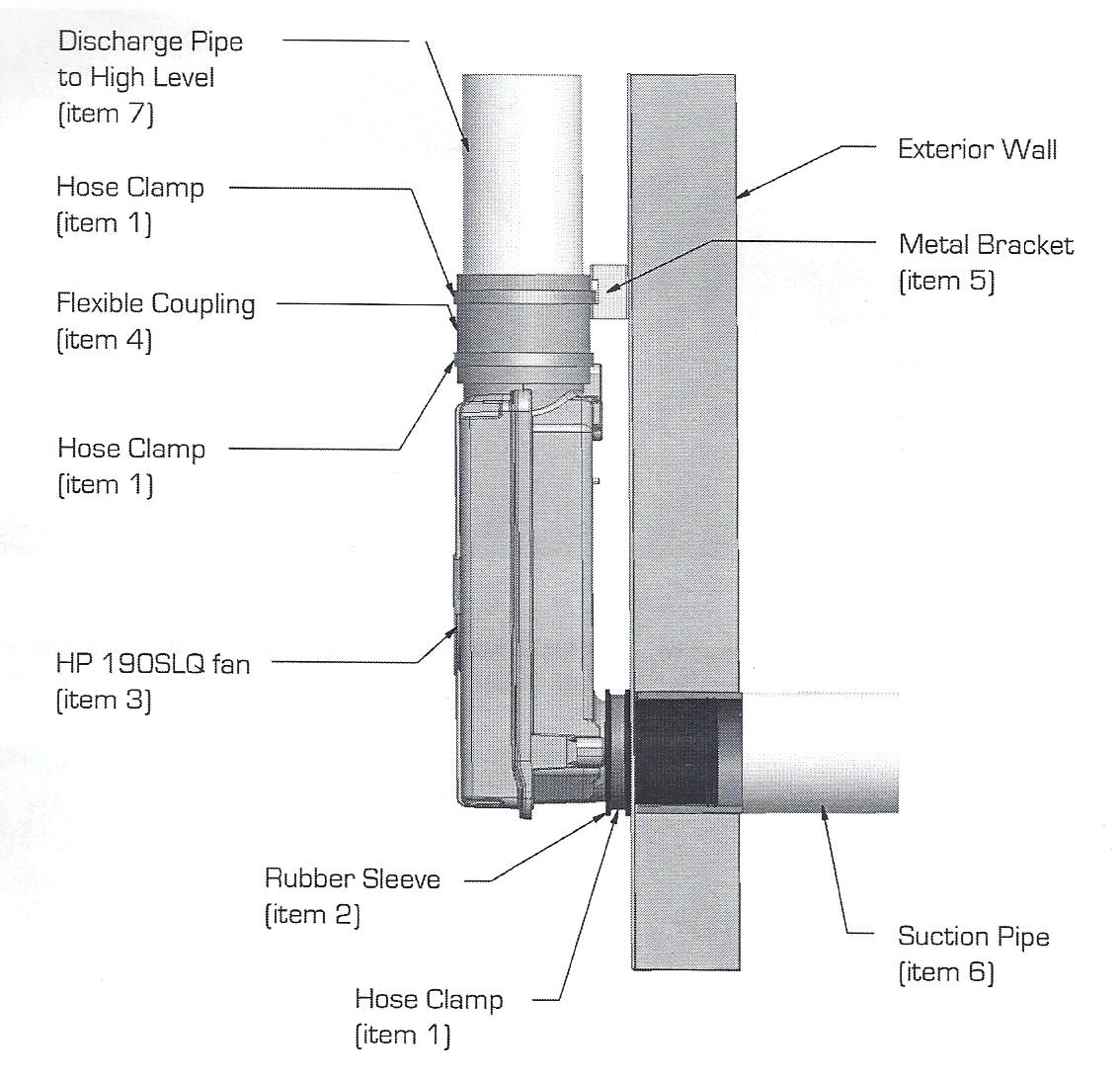 Fantech HP190SL Slimline Outdoor Radon    Fan