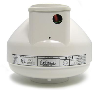 Radoanawy RP145 Pump