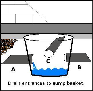 radon sump diagram